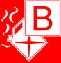 brandklassen brandblussers klasse b